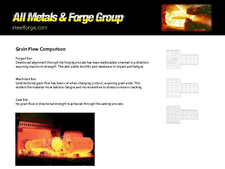 steelforge. com Grain Flow Comparison Forged Bar: Directional alignment through the forging process has