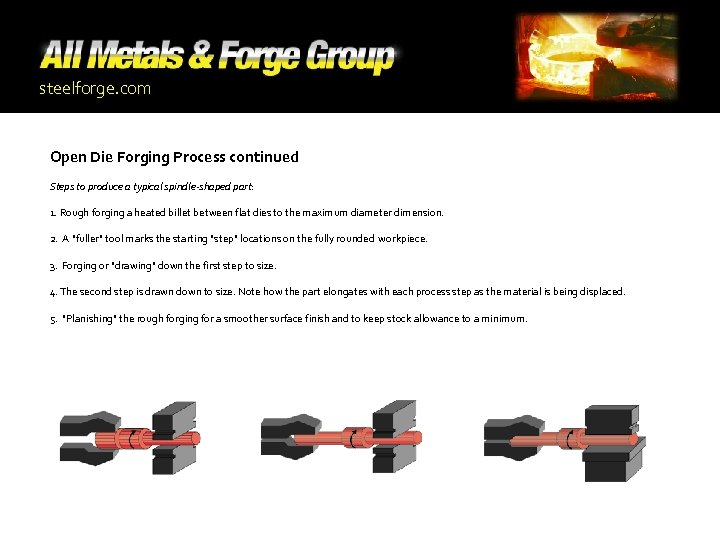 steelforge. com Open Die Forging Process continued Steps to produce a typical spindle-shaped part: