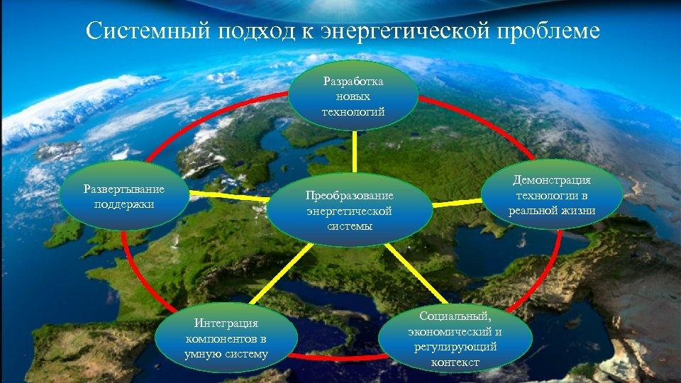 Системный подход к энергетической проблеме Разработка новых технологий Развертывание поддержки Демонстрация технологии в реальной