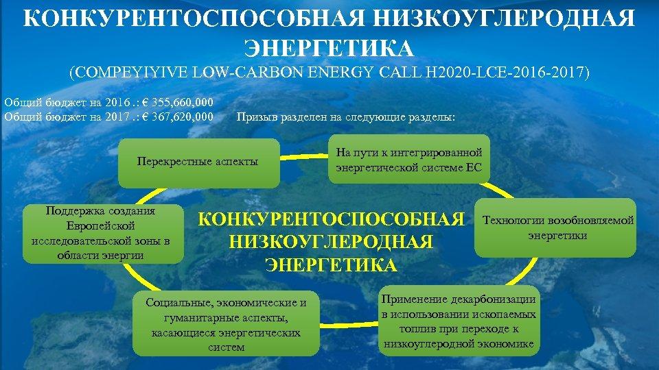 КОНКУРЕНТОСПОСОБНАЯ НИЗКОУГЛЕРОДНАЯ ЭНЕРГЕТИКА (СOMPEYIYIVE LOW-CARBON ENERGY CALL H 2020 -LCE-2016 -2017) Общий бюджет на