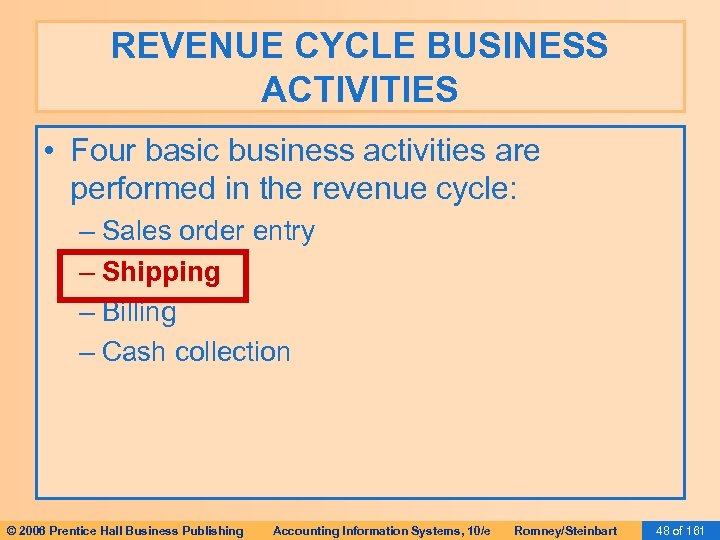 REVENUE CYCLE BUSINESS ACTIVITIES • Four basic business activities are performed in the revenue