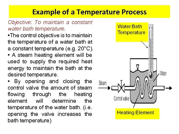 Example of a Temperature Process Objective: To maintain a constant water bath temperature. •