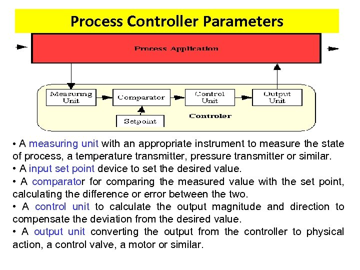 Process Controller Parameters • A measuring unit with an appropriate instrument to measure the