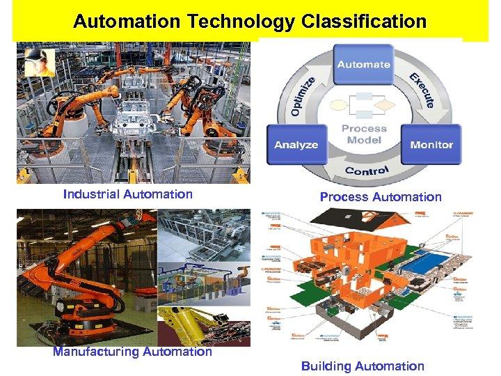 Automation Technology Classification Industrial Automation Process Automation Manufacturing Automation Building Automation