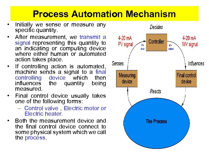 Process Automation Mechanism • Initially we sense or measure any specific quantity. • After