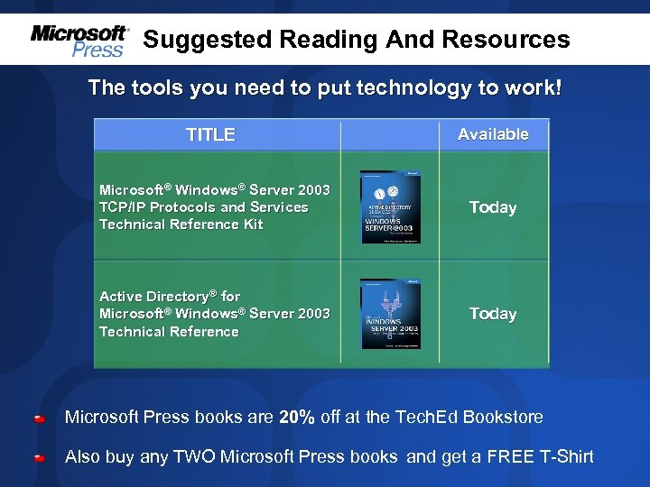Suggested Reading And Resources The tools you need to put technology to work! TITLE