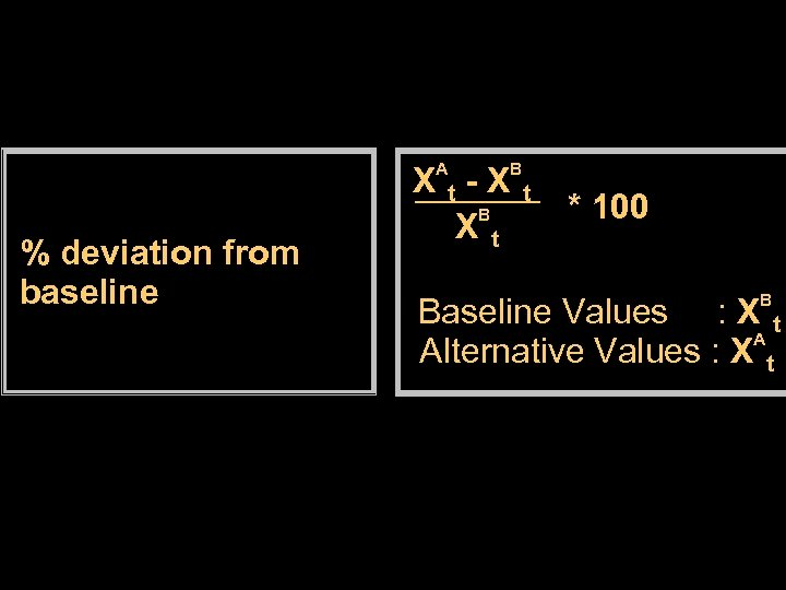 A % deviation from baseline Xt-X B Xt B t * 100 B Baseline
