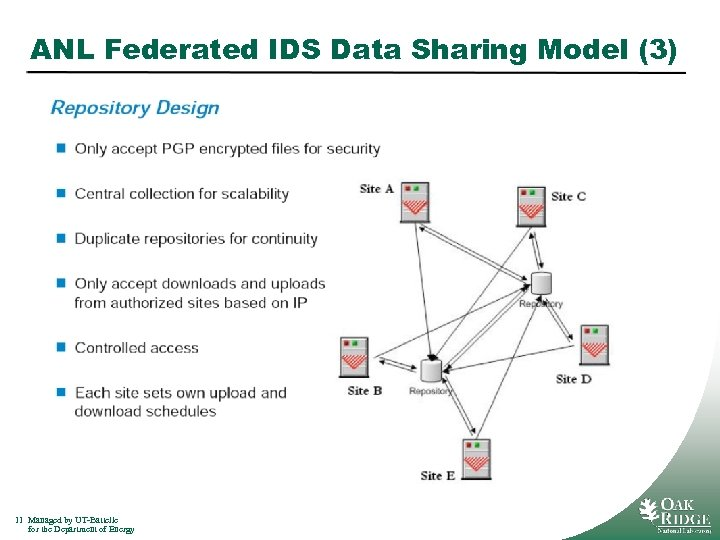 ANL Federated IDS Data Sharing Model (3) 11 Managed by UT-Battelle for the Department