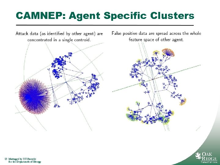 CAMNEP: Agent Specific Clusters 23 Managed by UT-Battelle for the Department of Energy