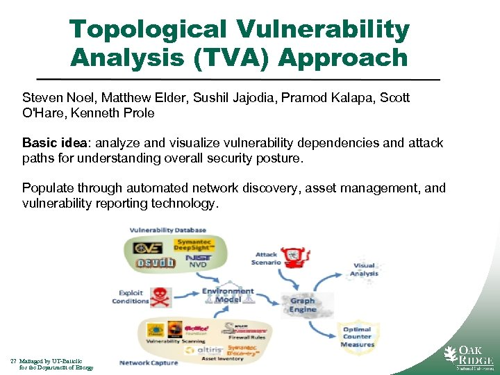 Topological Vulnerability Analysis (TVA) Approach Steven Noel, Matthew Elder, Sushil Jajodia, Pramod Kalapa, Scott