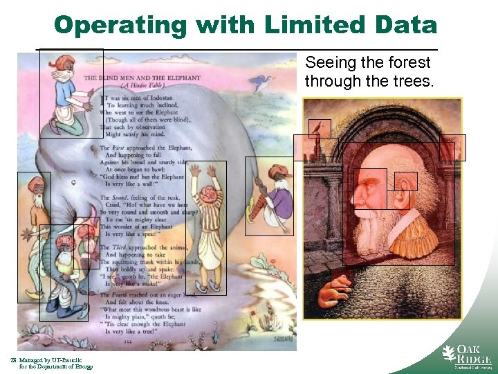 Operating with Limited Data Seeing the forest through the trees. 28 Managed by UT-Battelle