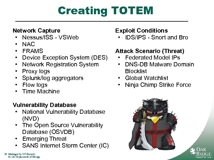 Creating TOTEM Network Capture • Nessus/ISS - VSWeb • NAC • FRAMS • Device