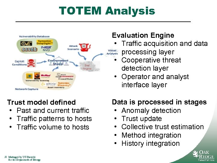 TOTEM Analysis Evaluation Engine • Traffic acquisition and data processing layer • Cooperative threat