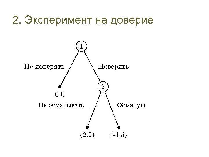 2. Эксперимент на доверие Не обманывать Обмануть