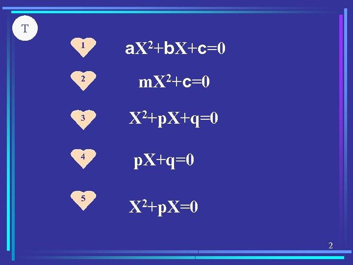 Т 1 а. X 2+b. X+c=0 2 m. X 2+c=0 3 X 2+р. X+q=0