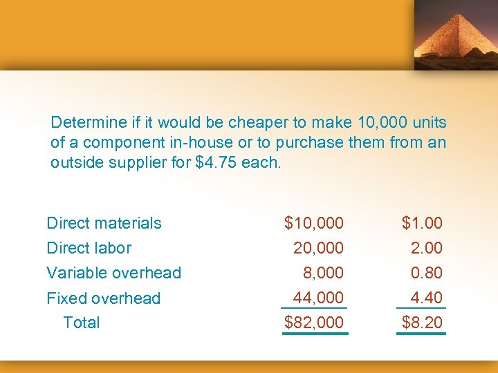 Determine if it would be cheaper to make 10, 000 units of a component