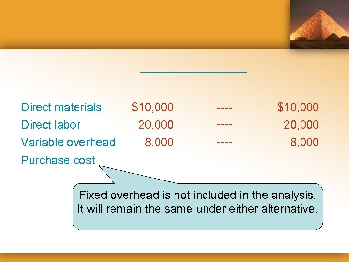 Direct materials Direct labor Variable overhead $10, 000 20, 000 ------- $10, 000 20,