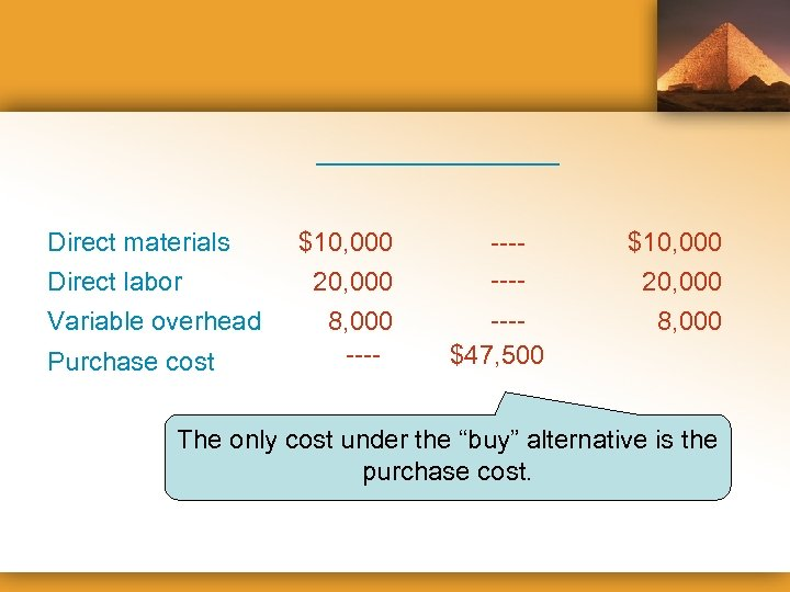 Direct materials Direct labor Variable overhead Purchase cost $10, 000 20, 000 8, 000