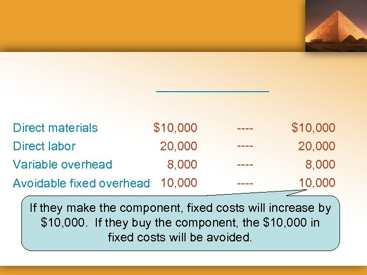 Direct materials Direct labor Variable overhead $10, 000 20, 000 8, 000 Avoidable fixed