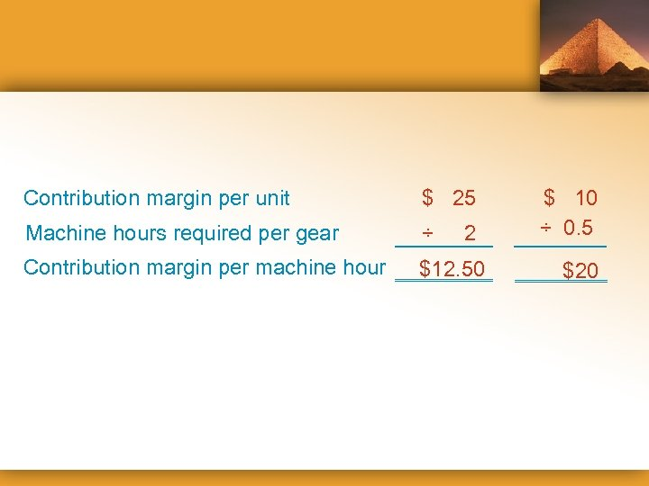 Contribution margin per unit $ 25 Machine hours required per gear ÷ Contribution margin