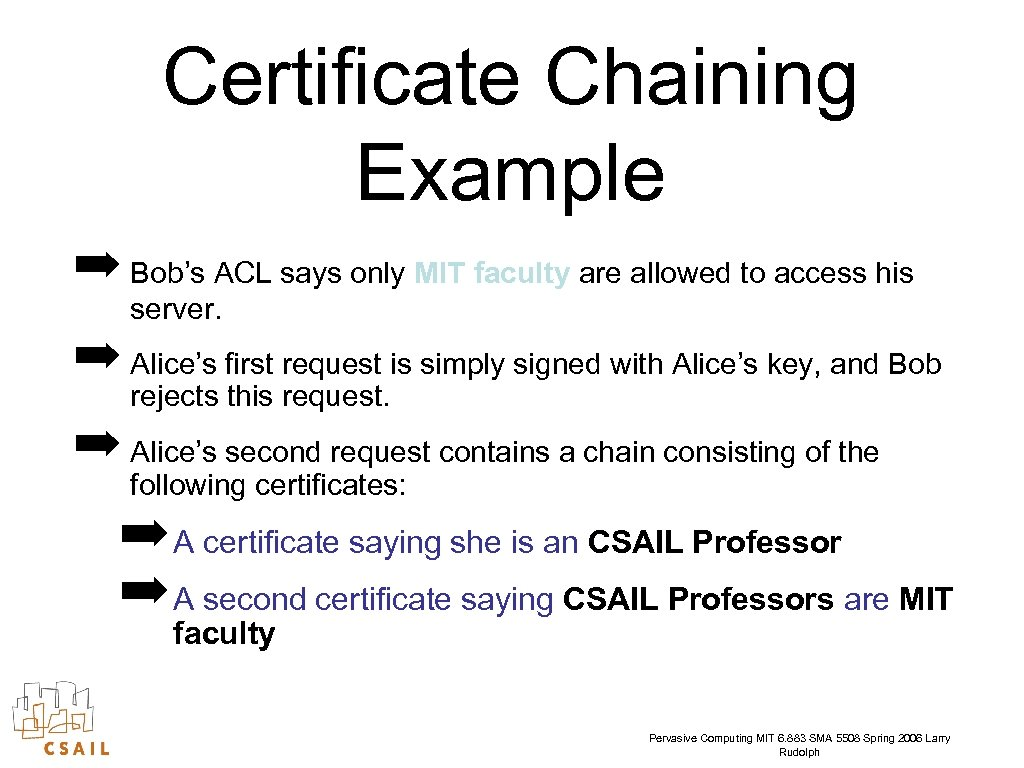 Certificate Chaining Example ➡ Bob's ACL says only MIT faculty are allowed to access