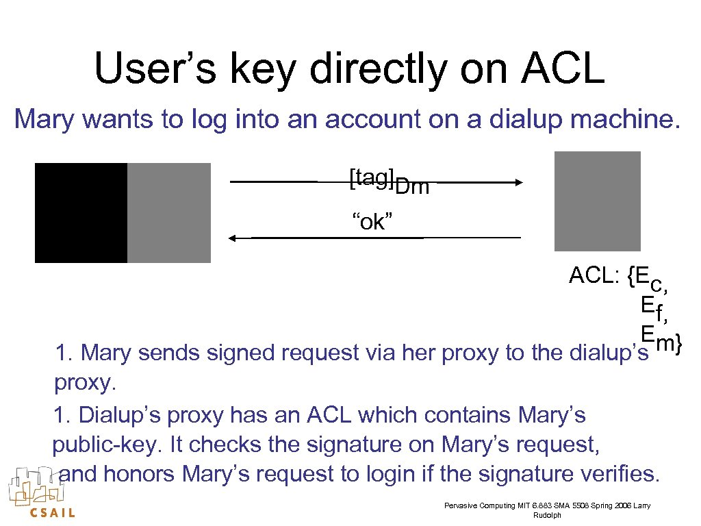 User's key directly on ACL Mary wants to log into an account on a