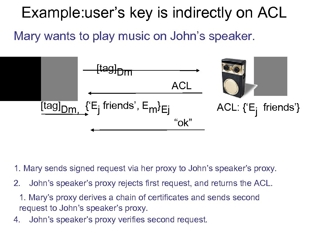 Example: user's key is indirectly on ACL Mary wants to play music on John's