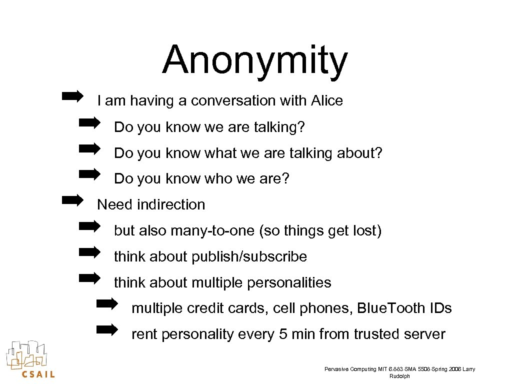 Anonymity ➡ I am having a conversation with Alice ➡ Do you know we