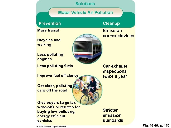 Solutions Motor Vehicle Air Pollution Prevention Mass transit Bicycles and walking Cleanup Emission control