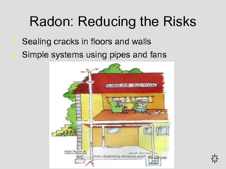 Radon: Reducing the Risks • Sealing cracks in floors and walls • Simple systems