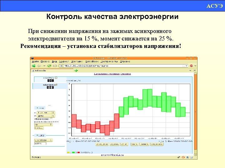 АСУЭ Контроль качества электроэнергии При снижении напряжения на зажимах асинхронного электродвигателя на 15 %,