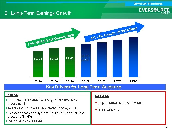 Investor Meetings 2. Long-Term Earnings Growth ase 014 B off 2 rowth 8% G