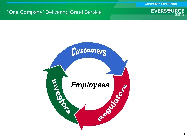 """Investor Meetings """"One Company"""" Delivering Great Service Employees 1"""