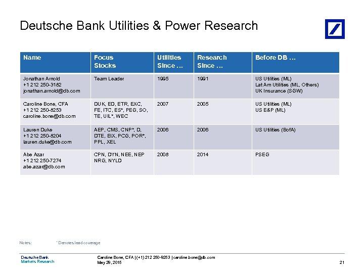 Deutsche Bank Utilities & Power Research Name Focus Stocks Utilities Since … Research Since