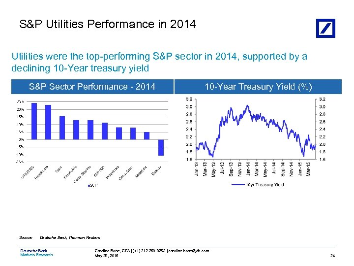 S&P Utilities Performance in 2014 Utilities were the top-performing S&P sector in 2014, supported