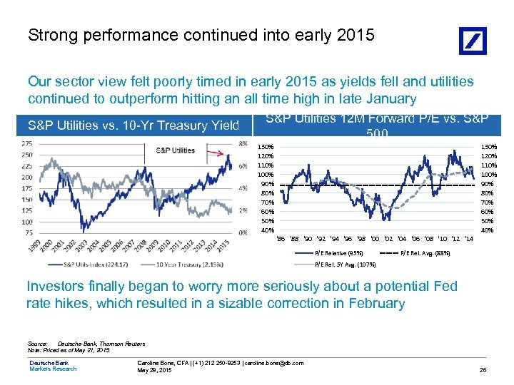 Strong performance continued into early 2015 Our sector view felt poorly timed in early