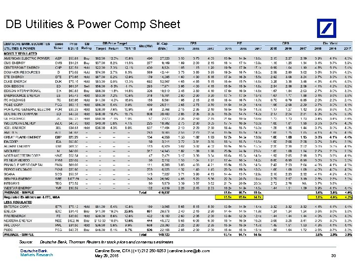 DB Utilities & Power Comp Sheet Source: Deutsche Bank, Thomson Reuters for stock prices