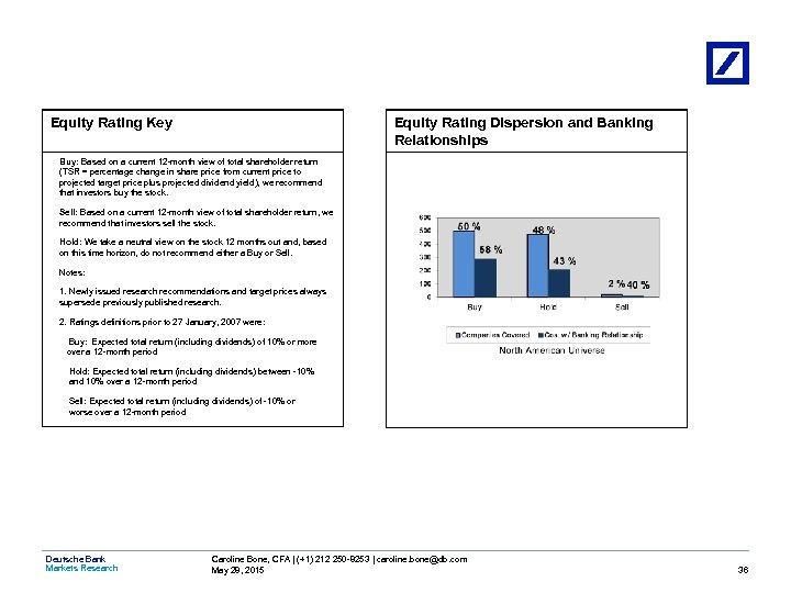 Equity Rating Key Equity Rating Dispersion and Banking Relationships Buy: Based on a current