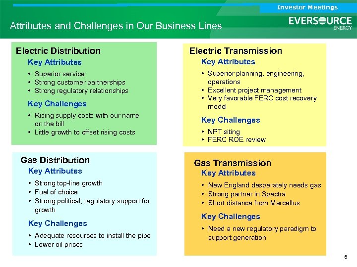 Investor Meetings Attributes and Challenges in Our Business Lines Electric Distribution Electric Transmission Key
