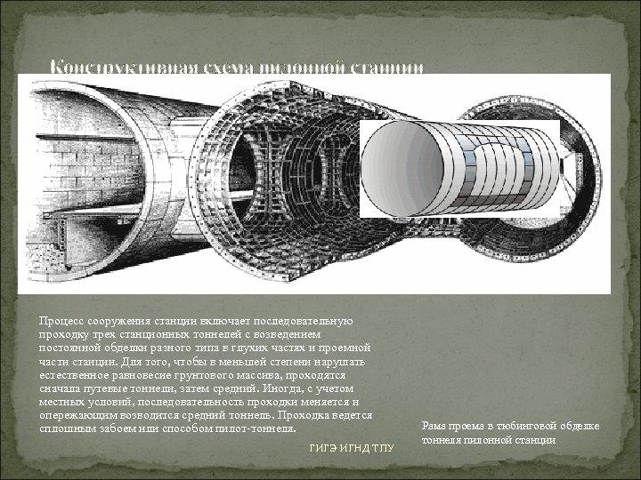 Конструктивная схема пилонной станции Процесс сооружения станции включает последовательную проходку трех станционных тоннелей с