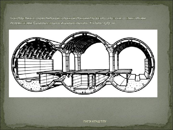 Конструктивная схема типовой колонной станции глубокого заложения с клинчатыми перемычками. Строительство метрополитенов. Учебник. 1987