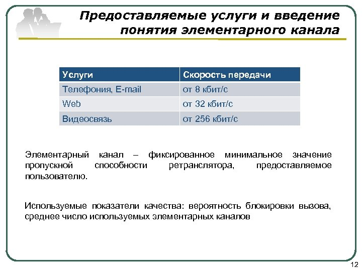Предоставляемые услуги и введение понятия элементарного канала Услуги Скорость передачи Телефония, E-mail от 8
