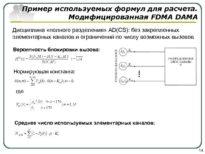 Пример используемых формул для расчета. Модифицированная FDMA DAMA Дисциплина «полного разделения» AD(CS): без закрепленных