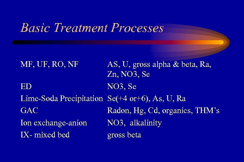 Basic Treatment Processes MF, UF, RO, NF AS, U, gross alpha & beta, Ra,