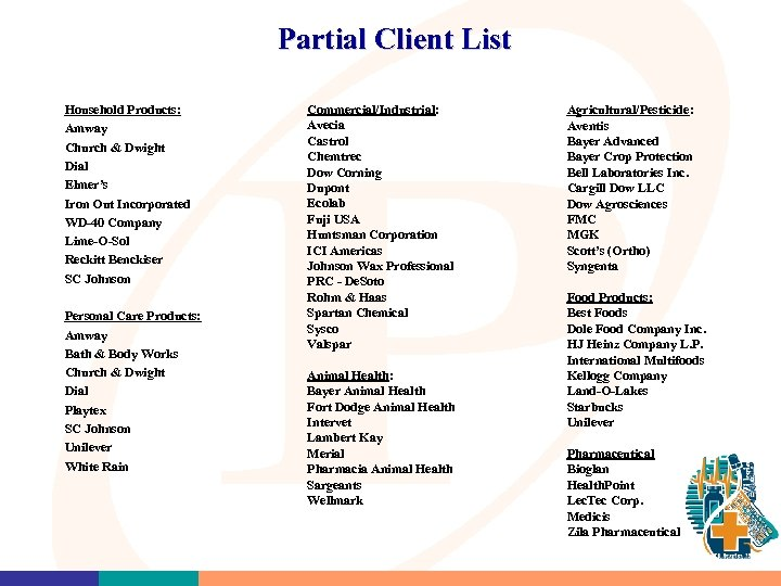 Partial Client List Household Products: Amway Church & Dwight Dial Elmer's Iron Out Incorporated