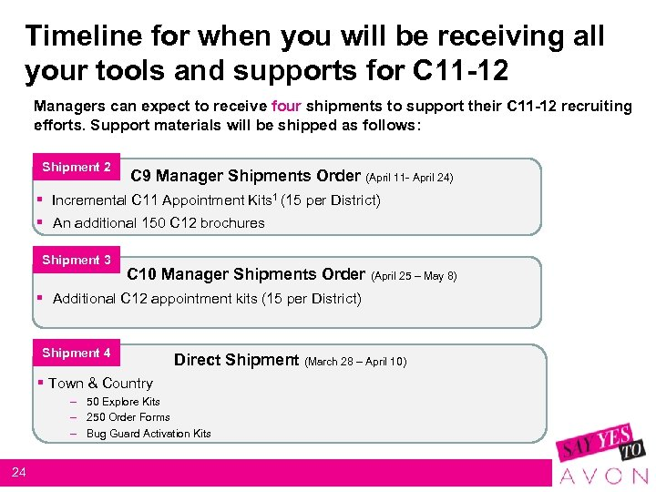 Timeline for when you will be receiving all your tools and supports for C