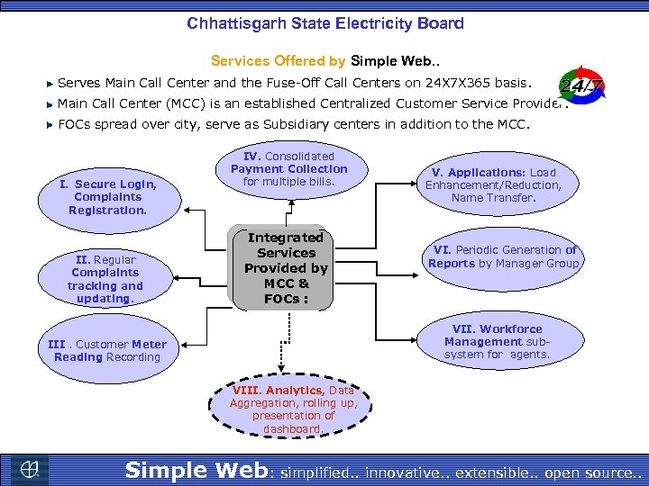 Chhattisgarh State Electricity Board Services Offered by Simple Web. . Serves Main Call Center