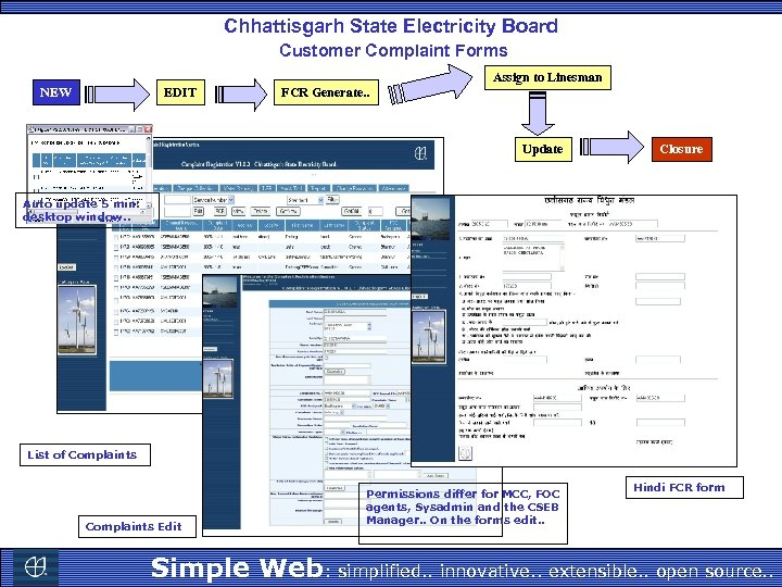 Chhattisgarh State Electricity Board Customer Complaint Forms Assign to Linesman NEW EDIT FCR Generate.