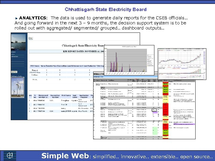 Chhattisgarh State Electricity Board ANALYTICS: The data is used to generate daily reports for