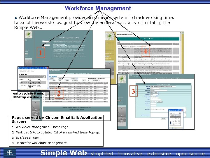 Workforce Management provides an ordinary system to track working time, tasks of the workforce….